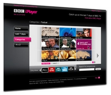 Mobile Phone iPlayer Viewing Habits Revealed
