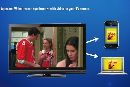 Your TV could be getting too smart.