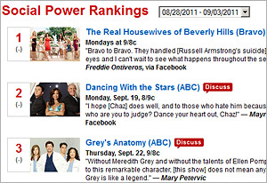 TV Guide getting social