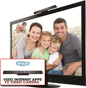 Watch TV or chat on Skype?