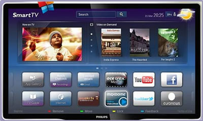 Philips Smart TV using IBM Smartcloud