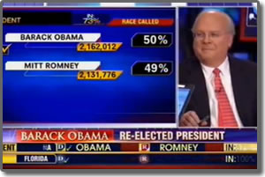 Fox News Election Coverage Turns Dramatic With Karl Rove Protest
