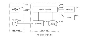 Sony Patent Disc-Tagging Sparking Anti-Piracy Fears
