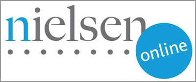 What is the Nielsen Rating System?