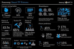 samsung_smart_labs_smarttv_survey
