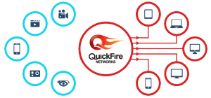 QuickFire Networks - Now a Facebook brand